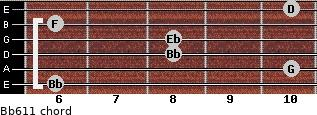 Bb6/11 for guitar on frets 6, 10, 8, 8, 6, 10