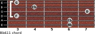 Bb6/11 for guitar on frets 6, 6, 3, 7, 4, 3