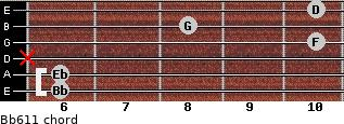 Bb6/11 for guitar on frets 6, 6, x, 10, 8, 10