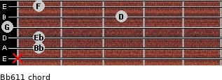 Bb6/11 for guitar on frets x, 1, 1, 0, 3, 1
