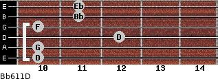 Bb6/11/D for guitar on frets 10, 10, 12, 10, 11, 11
