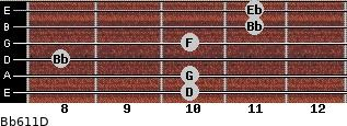Bb6/11/D for guitar on frets 10, 10, 8, 10, 11, 11