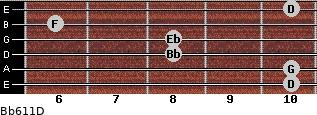 Bb6/11/D for guitar on frets 10, 10, 8, 8, 6, 10