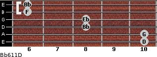 Bb6/11/D for guitar on frets 10, 10, 8, 8, 6, 6