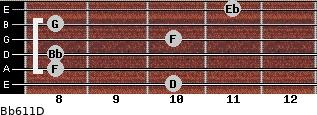Bb6/11/D for guitar on frets 10, 8, 8, 10, 8, 11