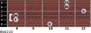 Bb6/11/D for guitar on frets 10, 8, 8, 12, 11, 11