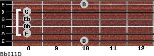Bb6/11/D for guitar on frets 10, 8, 8, 8, 8, 10