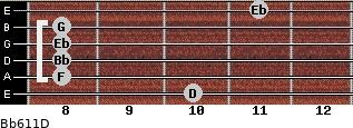 Bb6/11/D for guitar on frets 10, 8, 8, 8, 8, 11
