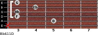 Bb6/11/D for guitar on frets x, 5, 3, 3, 4, 3