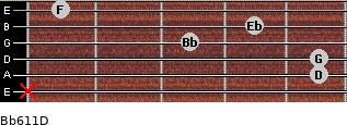 Bb6/11/D for guitar on frets x, 5, 5, 3, 4, 1
