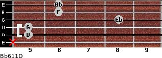 Bb6/11/D for guitar on frets x, 5, 5, 8, 6, 6