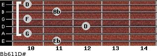Bb6/11/D# for guitar on frets 11, 10, 12, 10, 11, 10