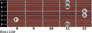 Bb6/11/D# for guitar on frets 11, 8, 12, 12, 11, 11