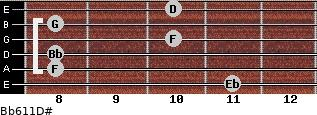 Bb6/11/D# for guitar on frets 11, 8, 8, 10, 8, 10