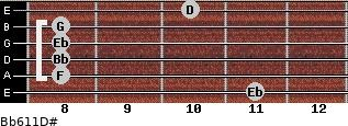 Bb6/11/D# for guitar on frets 11, 8, 8, 8, 8, 10