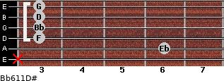 Bb6/11/D# for guitar on frets x, 6, 3, 3, 3, 3
