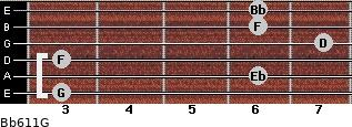 Bb6/11/G for guitar on frets 3, 6, 3, 7, 6, 6