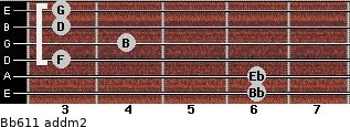 Bb6/11 add(m2) guitar chord