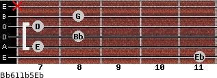 Bb6/11b5/Eb for guitar on frets 11, 7, 8, 7, 8, x