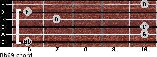Bb6/9 for guitar on frets 6, 10, 10, 7, 6, 10