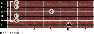 Bb6/9 for guitar on frets 6, 3, 3, 5, 3, 3