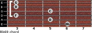 Bb6/9 for guitar on frets 6, 5, 3, 5, 3, 3