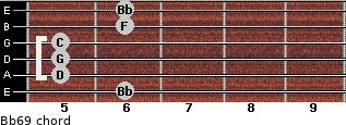 Bb6/9 for guitar on frets 6, 5, 5, 5, 6, 6