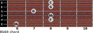 Bb6/9 for guitar on frets 6, 8, 8, 7, 8, 8