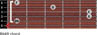 Bb6/9 for guitar on frets x, 1, 5, 5, 3, 1