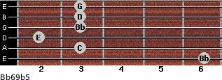 Bb6/9b5 for guitar on frets 6, 3, 2, 3, 3, 3