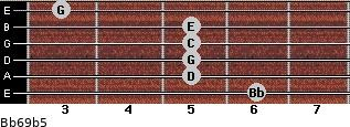 Bb6/9b5 for guitar on frets 6, 5, 5, 5, 5, 3