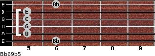 Bb6/9b5 for guitar on frets 6, 5, 5, 5, 5, 6