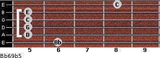 Bb6/9b5 for guitar on frets 6, 5, 5, 5, 5, 8