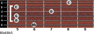 Bb6/9b5 for guitar on frets 6, 5, 5, 7, 5, 8