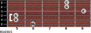 Bb6/9b5 for guitar on frets 6, 5, 5, 9, 8, 8
