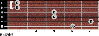 Bb6/9b5 for guitar on frets 6, 7, 5, 5, 3, 3