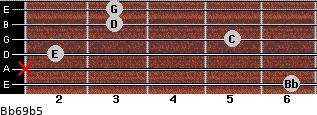 Bb6/9b5 for guitar on frets 6, x, 2, 5, 3, 3