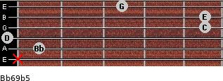 Bb6/9b5 for guitar on frets x, 1, 0, 5, 5, 3