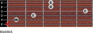 Bb6/9b5 for guitar on frets x, 1, 2, 5, 3, 3