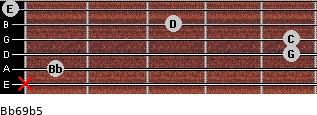 Bb6/9b5 for guitar on frets x, 1, 5, 5, 3, 0