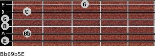 Bb6/9b5/E for guitar on frets 0, 1, 0, 0, 1, 3