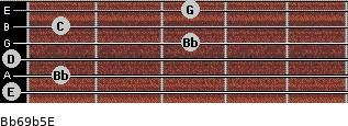 Bb6/9b5/E for guitar on frets 0, 1, 0, 3, 1, 3