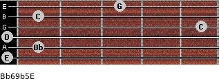 Bb6/9b5/E for guitar on frets 0, 1, 0, 5, 1, 3