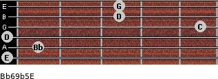 Bb6/9b5/E for guitar on frets 0, 1, 0, 5, 3, 3