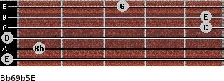 Bb6/9b5/E for guitar on frets 0, 1, 0, 5, 5, 3