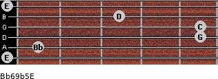 Bb6/9b5/E for guitar on frets 0, 1, 5, 5, 3, 0