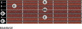 Bb6/9b5/E for guitar on frets 0, 3, 0, 3, 1, 3