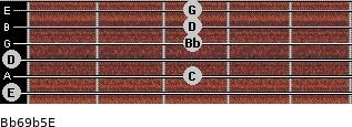 Bb6/9b5/E for guitar on frets 0, 3, 0, 3, 3, 3