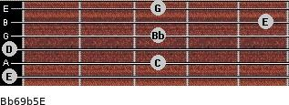 Bb6/9b5/E for guitar on frets 0, 3, 0, 3, 5, 3
