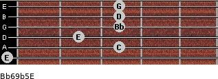 Bb6/9b5/E for guitar on frets 0, 3, 2, 3, 3, 3